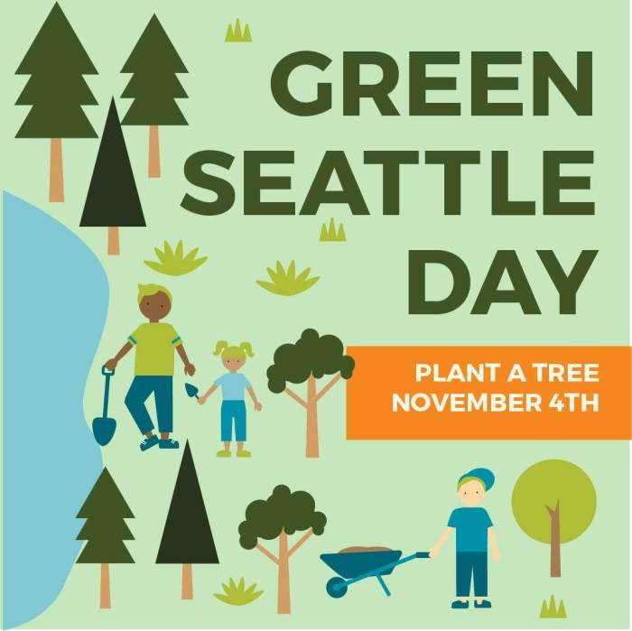 Green Seattle Day Poster